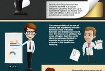 Student How To's / by Careerline Courses