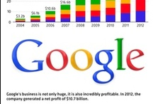 Google / by DevaGroup