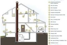 Green Living Tips & Info / Infographics, tips, and ideas about home performance upgrades, high performance building, Passive House, and building science.  / by Hammer & Hand