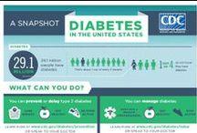 Diabetes / by NLM_4Caregivers