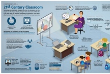 Education and Technology - Infographics / by Theresia Yunia
