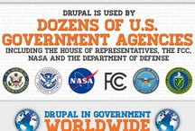 #Drupal #Infographics / by Druvision