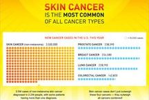 Infographics / Get the facts about cancer and living a healthy life. / by Ohio State University Comprehensive Cancer Center-James Cancer Hospital & Solove Research Institute