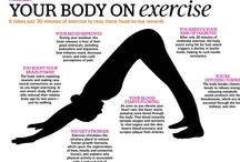 Wellbeing, health & Fitness / Hints and tips for you and your family's wellbeing, health and fitness.   :-)   / by Being Wisdom