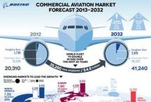 Infographics / by Air Cargo World