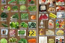 Alkaline foods and Paleo / by anne ksf