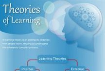 Learning Theories / Attempts to describe how people learn, by helping to understand the inherently complex process of learning. [1] There are three main perspectives in learning theories: Behaviorism, Cognitivism, Constructivism and Connectivism.  Learning Theories on Click4it: http://click4it.org/index.php/Learning_Theory / by Click4it