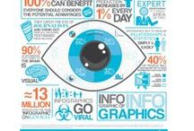 Handy Infographics / You need to know more and more with every day! / by Arkuda Digital