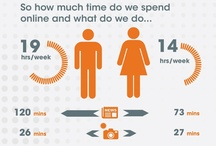 Connected Infographics / #infographics #infographie #twitter #facebook #google+ #googleplus #pinterest #linkedin #viadeo #path #social #socialnetwork #socialmedia #data #youtube #connected / by biot jef
