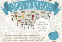 Blog / Articles from socialmedialondon.co.uk / by Social Media London