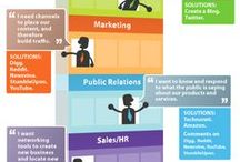 Infographics / Infographics / by iPage - Web Hosting