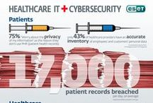 Infographics / by ESET North America