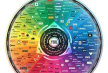 Social Media, E-Marketing, Digital Communications / by KOMADOK Dolores Fraguela