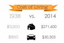 Infographics / Visual Stimulation for your personal finance needs.  / by MyBankTracker.com