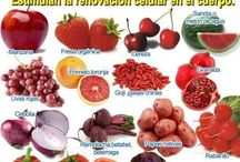 Frutos, Vegetales, semillas,etc / by Blanca Muñoz ✨