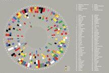 infografia / by Thiago Castor