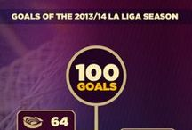 Games 2013-14 / by FC Barcelona
