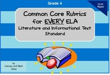 Common Core Lesson Plans / This site contains 3rd-5th Grade Common Core related resources and activities. / by LiteracyMath Ideas