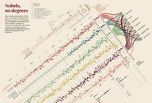 Infographics & Data Visualization / by Rebecca Van Singel