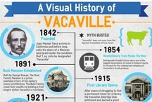 History & Culture / From its humble beginnings as an orchard farming town, Vacaville has grown into a vibrant and colorful city well suited for the 21st century and beyond! Despite all the growth, Vacaville keeps its small town feel and cherishes its rich history. / by Visit Vacaville