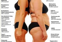 Workout & Healthy Motivation / by Nilofer Khalifa