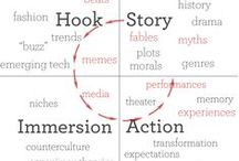 Transmedia Storytelling / I took a course on #Transmedia #storytelling last fall. Interesting avenues opening up for #writers. / by Belinda Witzenhausen