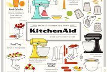 Cookin' In The Kitchen / by Christie Wendt Hund