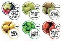 Nutrition / by Thrive