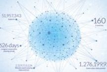New in Neuroscience / by Lumos Labs