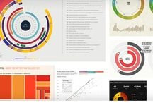 Design // Infographics / Design inspiration and visualization / by Kelsey Cox