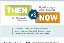 Then vs. Now: How Running a SmBiz Has Changed in 5 Years / Majority of Small Businesses Say It's Harder to Run a Business Today than Five Years Ago, Citing Economy as Major Business Challenge / by Constant Contact