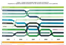 Inspired by: Infographics / by Kate Fosson