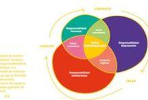 TRIPLE RESPONSABILIDAD / Crear un mundo mejor es responsabilidad de todos:  personas, empresas e intituciones / by CREEMOS CREAMOS NRG