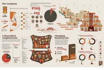 Infographics / by Carl Hattley