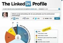 LinkedIn | Infographics / by Inbox Insight