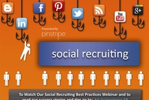 Recruiting IS Social / Recruiting + Social Media + Online Conversations + Networking + Connecting + Engaging / by Taco Bell Careers