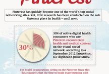 Social Media & Medicine / by Best Doctors