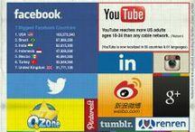 Social Media MK Infographics / Infografías / by Jorge Gómez