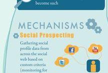 Infografías Social Media / Infografias sobre los Medios de Comunicacion Social / by Freelance E-business