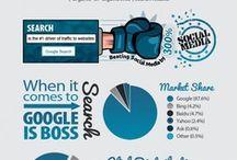 SEO Infographics / by Organik SEO - SEO & Social Media Experts