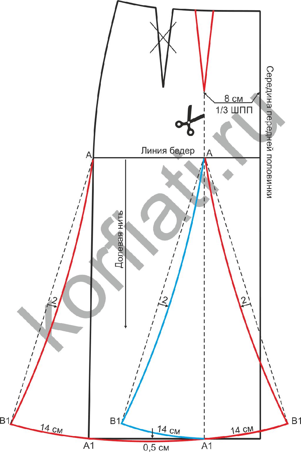 Вязание на спицах обработка горловины 50