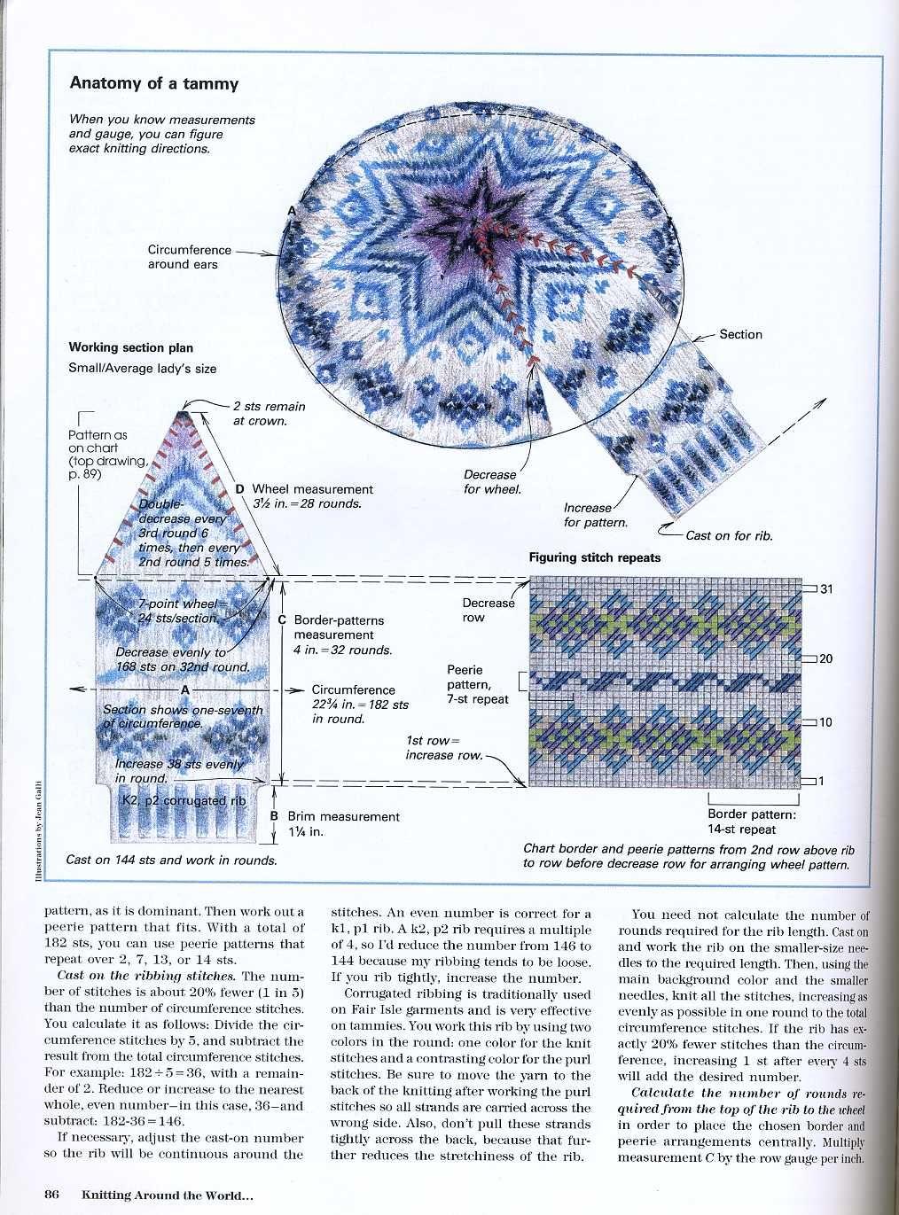 Жаккардовые узоры спицами со схемами для шапок
