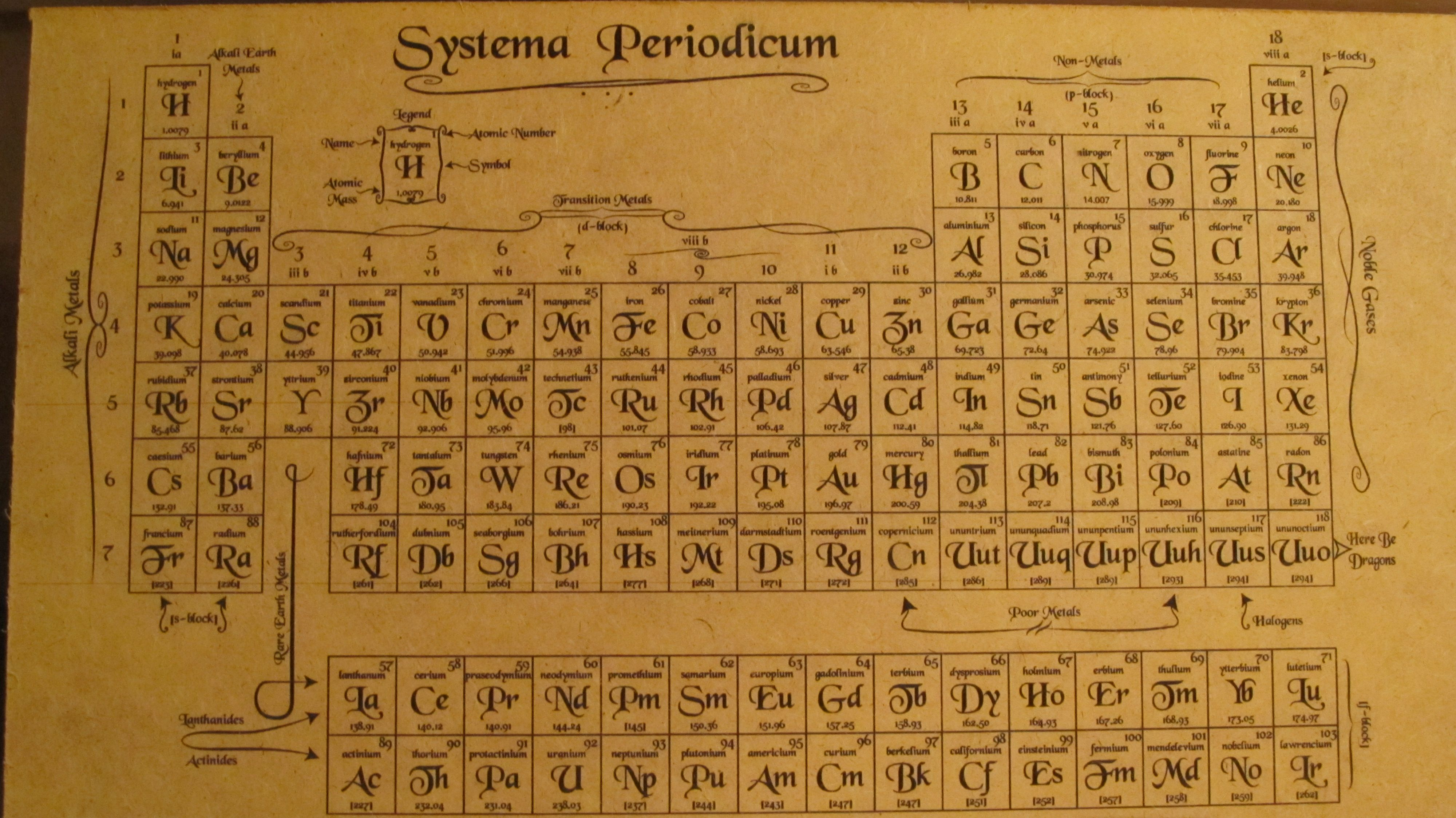 The old periodic table images periodic table images old periodic table of elements images periodic table images new periodic table song old version periodic gamestrikefo Images