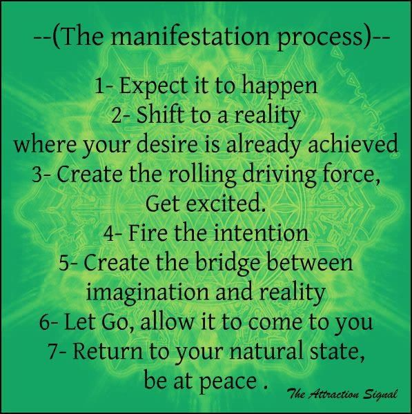 Law of attraction manifesting techniques