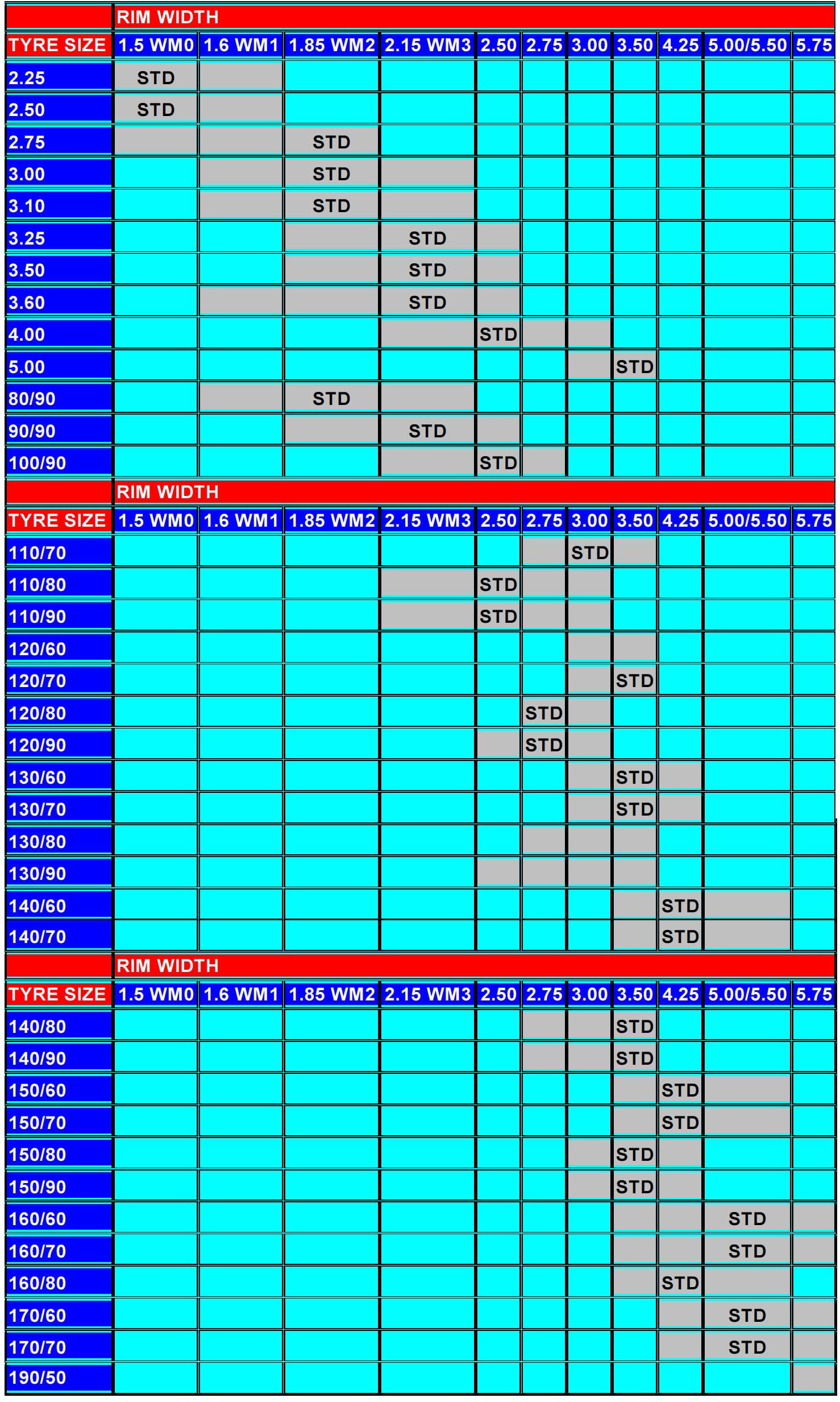 Motorcycle f Road Tire Size Conversion Chart
