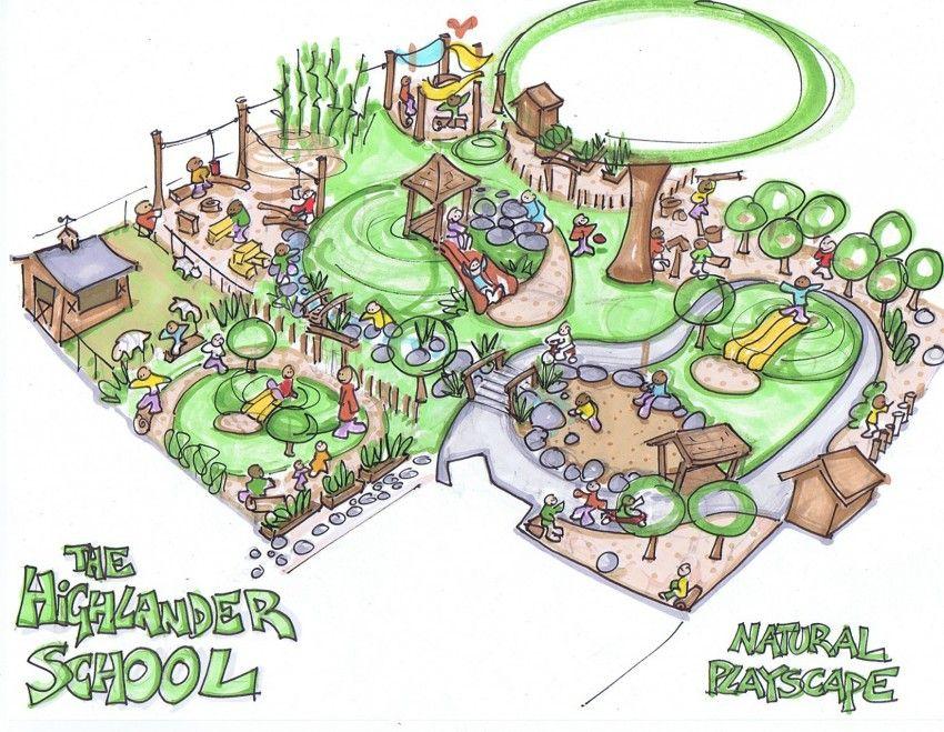 Pin by jenny pollett on nursery playscape ideas pinterest for Kindergarten playground design