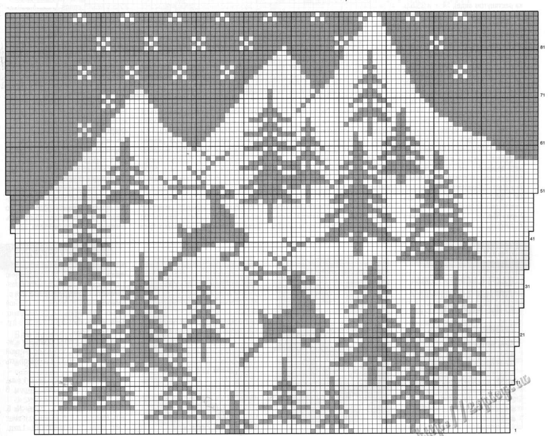 Reindeer Knitting Pattern Chart : REINDEER KNITTING CHARTS Pinterest