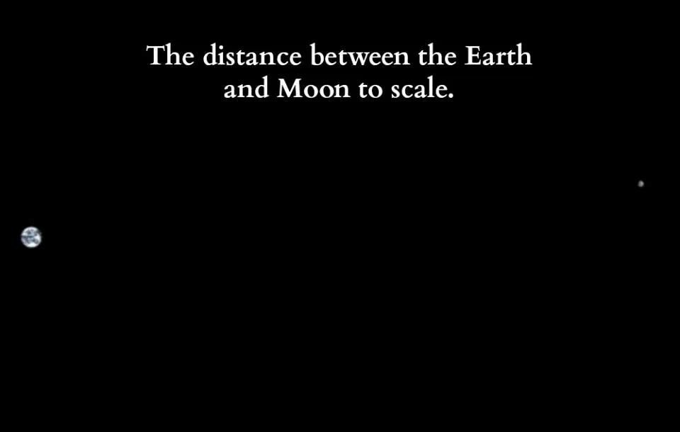 distance between earth and moon to scale - photo #2