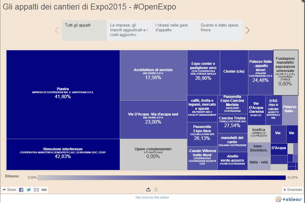 Infografica - Sole 24 Ore - 23 Settembre 2014