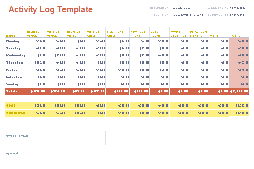 Daily Activity Log Excel Template Printable Editable Blank – Activity Log Template